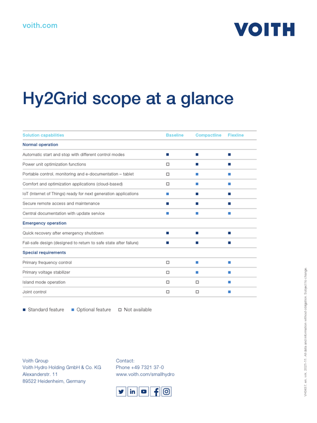 Hy2Grid scope at a glance